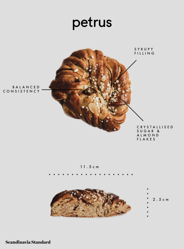 4.-PETRUS-Best-Cinnamon-Buns-Kanalbullar-Sotckholm-Scandinavia-Standard
